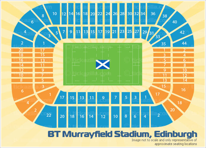 BT Murrayfield Stadium, Edinburgh, Scotland